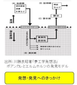 20140901発見モデル